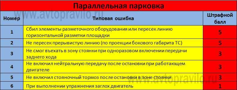 paral_parkovka