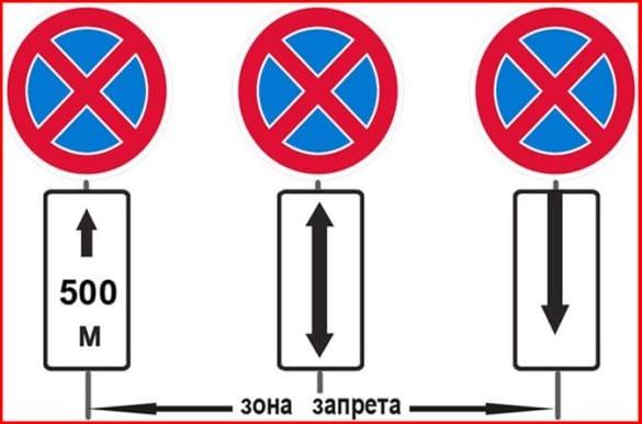 Зона действия знака
