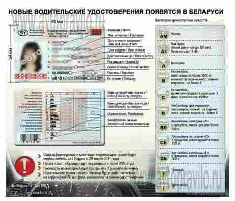 водительское удостоверение нового образца в беларуси расшифровка