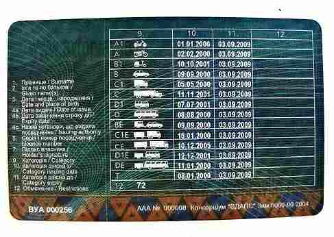 Водительское удостоверение в Казахстане