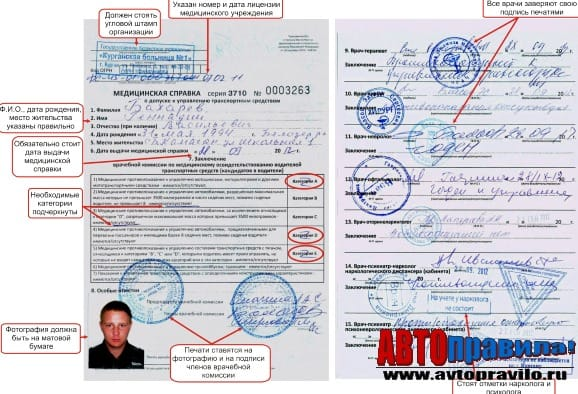Медсправка для водительских прав автомобиля