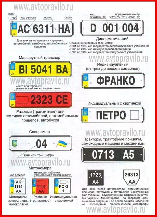 Номерные знаки на Украине