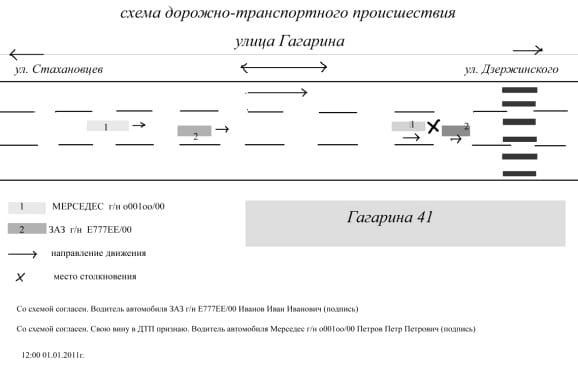 Пример схемы ДТП №2: