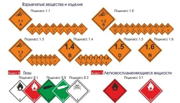 Классы опасности 1-3