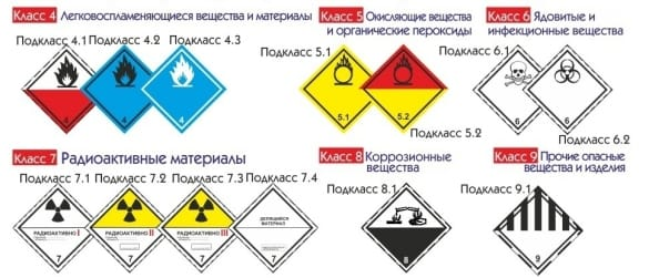 Классы опасности 4-9